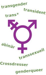 transgender transident trans* abinär transsexuell Crossdresser genderqueer